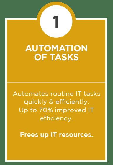Automation of tasks