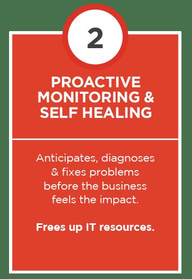 Proactive monitoring & self healing