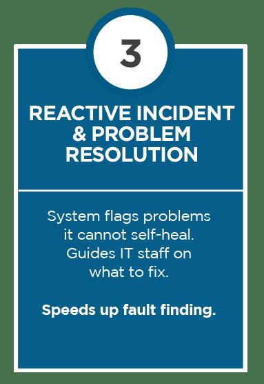 Reactive incident & Problem resolution