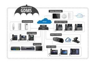 IP PBX product diagram